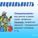 Выбор профессии — Справочник профессий